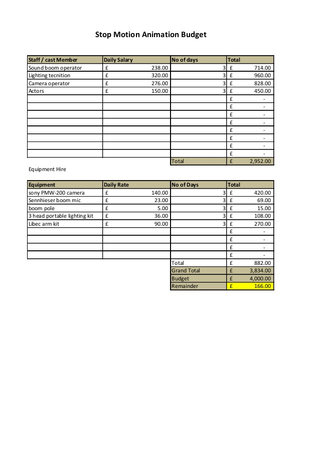 Stop motion animation budget spreadsheet
