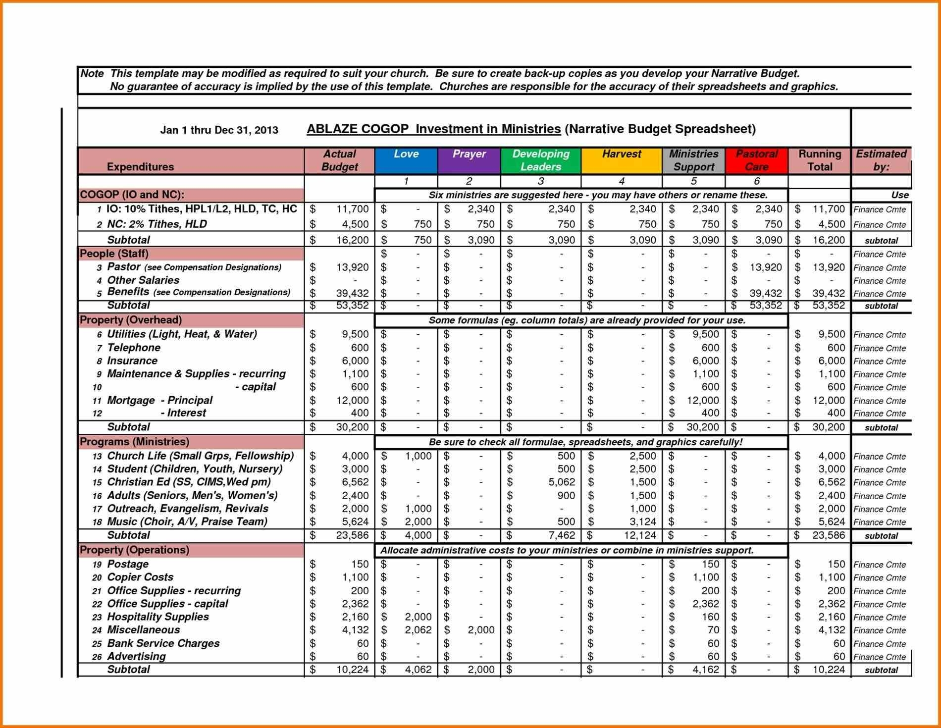 003 Plan Templates Business Budget Template 20sample Spreadsheet