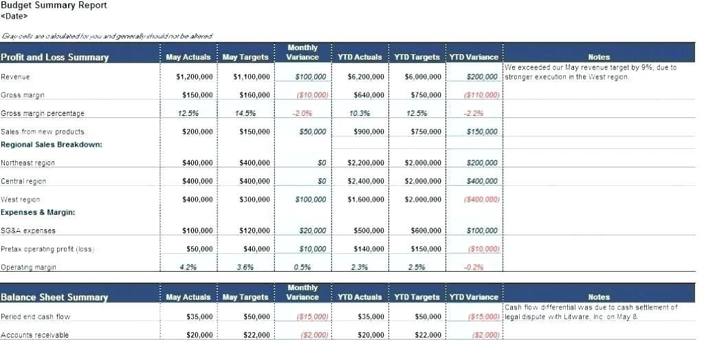 Annual Business Budget Template Excel Company Small Templates