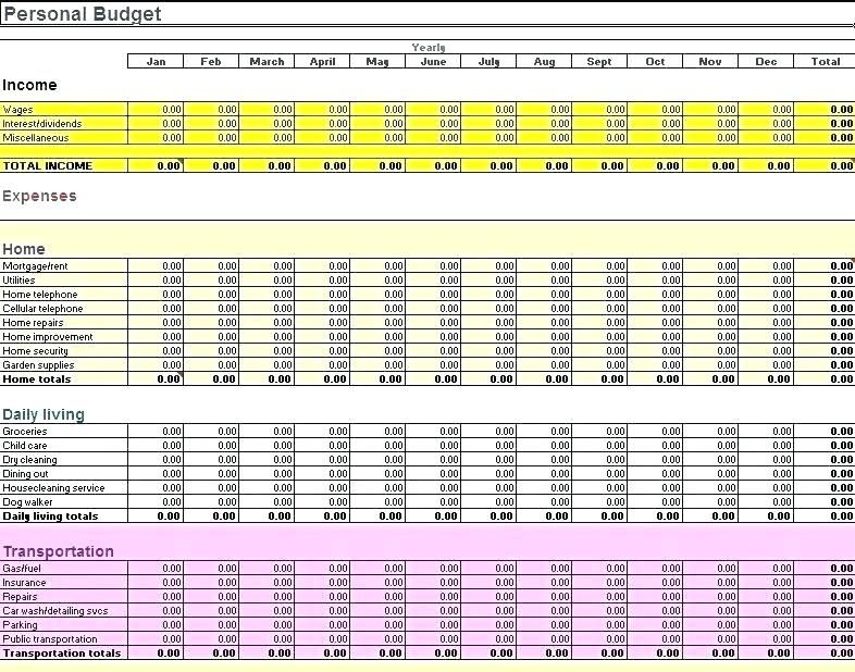 excel personal budget template templates sample yearly spreadsheet