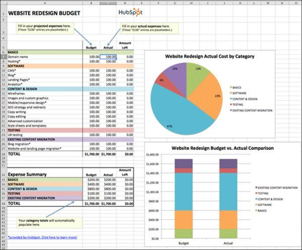 budgets excel template   Sazak.mouldings.co