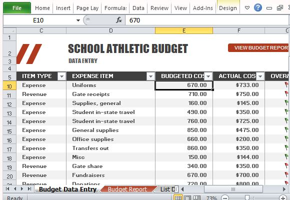 basketball tournament budget template athletic budget template for