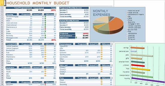 Best Excel Budget Template | Template Business