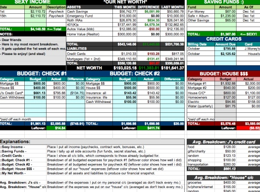 Easy Wedding Budget Excel Template Savvy Spreadsheets Best