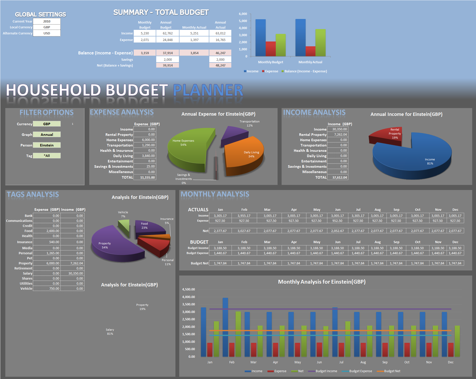 Family Budget Template Best Home Spreadsheet Australia Free