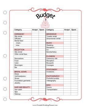 Bridal Shower Budgetreadsheet Wedding Templates Document Info My