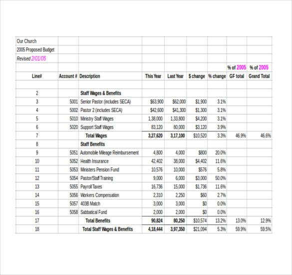 church budget excel template   Eymir.mouldings.co
