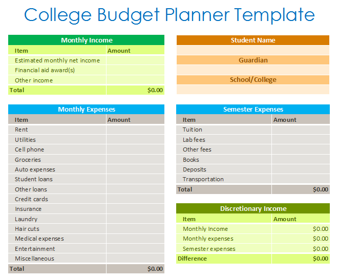 College Budget Planner Template   Budget Templates