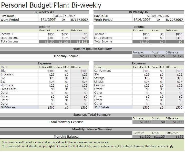 "Free Monthly Budget Template | >>Frugal Living""  src=""http://hairfad.com/wp-content/uploads/2019/07/budget-template-for-newlyweds-613878adaa23be325a48c82f385dbde2.jpg"" title=""Free Monthly Budget Template 
