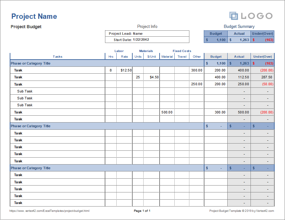 003 Project Budgeting Template 1024x811 Budget Excel Free Plan
