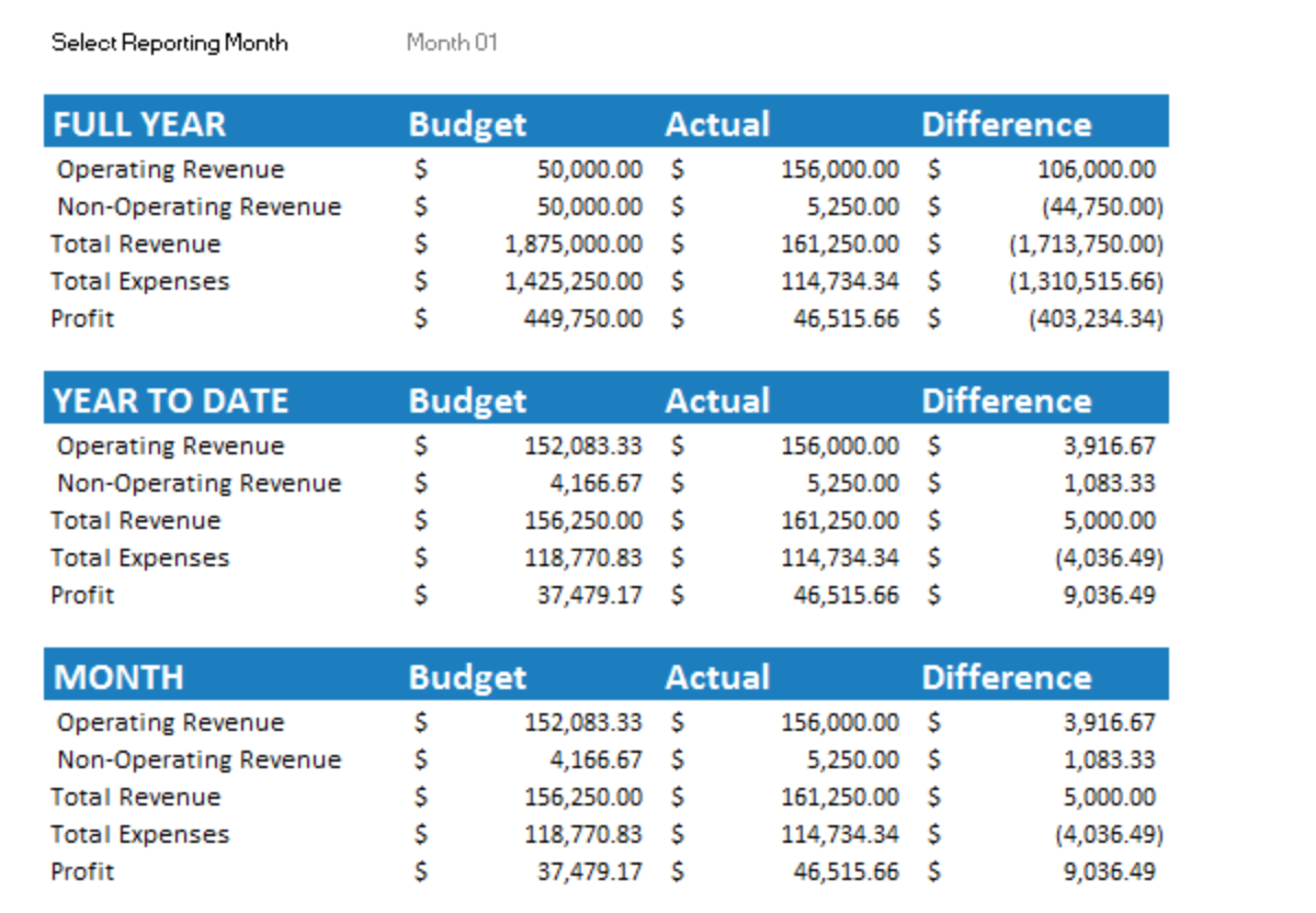 Free Small Business Budget Templates Fundbox Blog Rly Spreadsheet