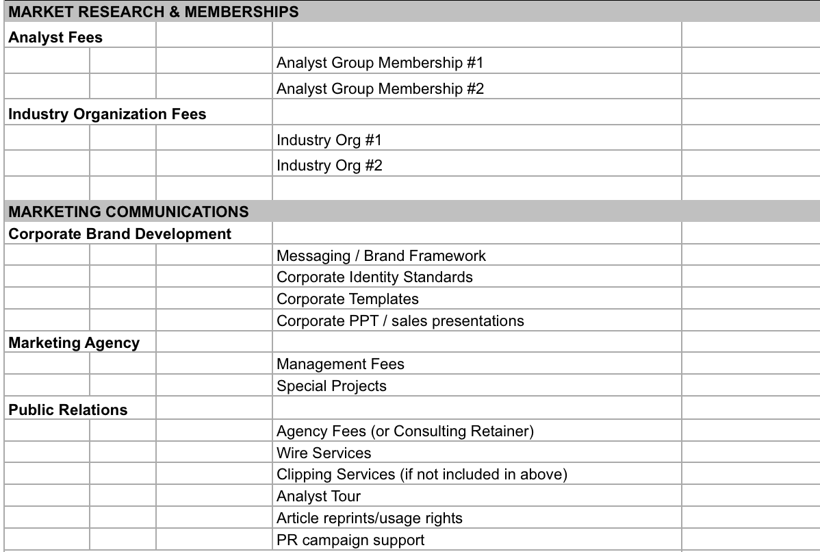 002 Small Business Budget Template 20family Free Templates Fundbox
