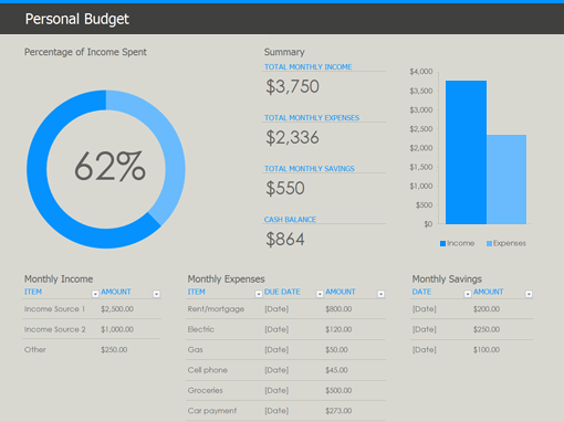 Microsoft Excel Budget Template   Template Business
