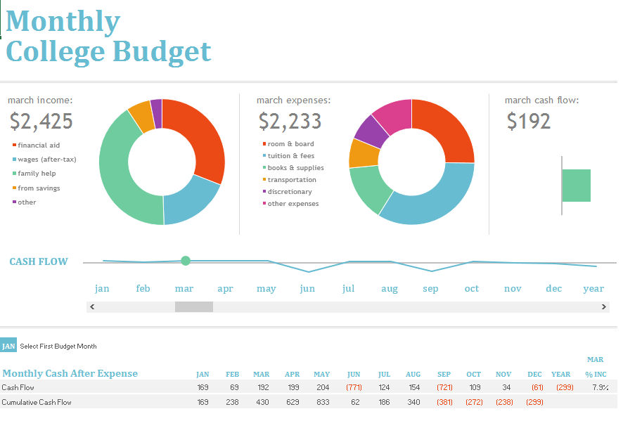 Blue Budget Template For Numbers   Free iWork Templates