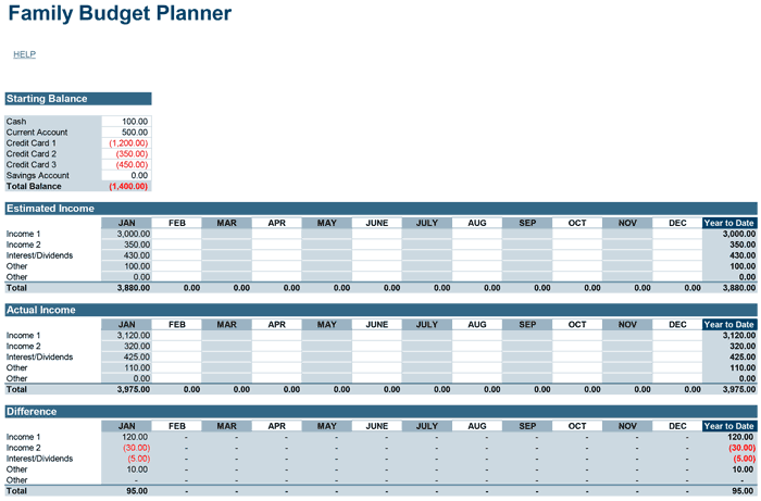 Family Budget Planner   Free Budget Spreadsheet for Excel.