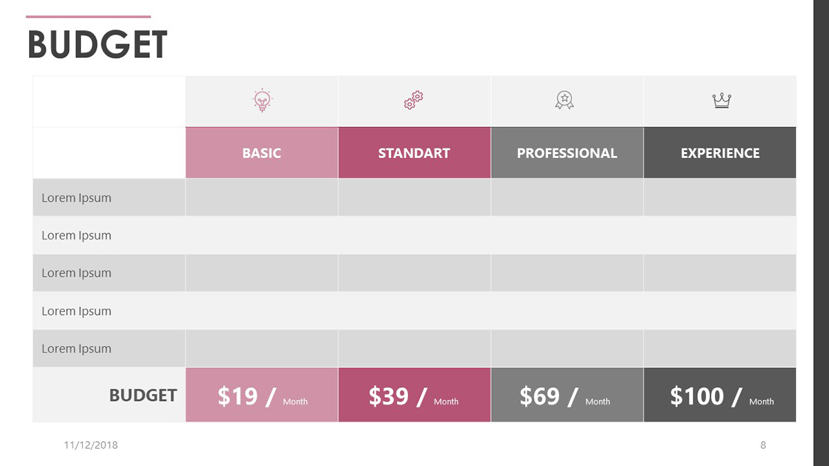 Budget | Free PowerPoint Template