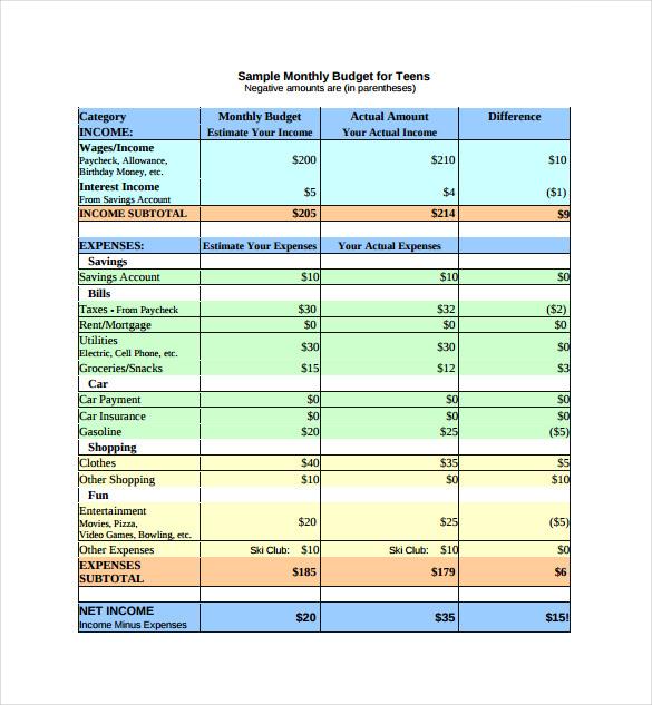 example of budget sheet   Sazak.mouldings.co