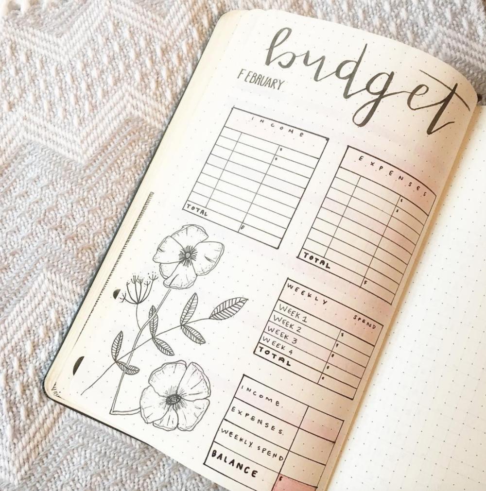 How to budget in a bullet journal   Hello Deborah