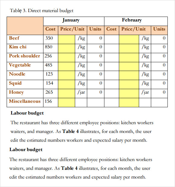 cafe budget template sample restaurant budget 5 documents in pdf
