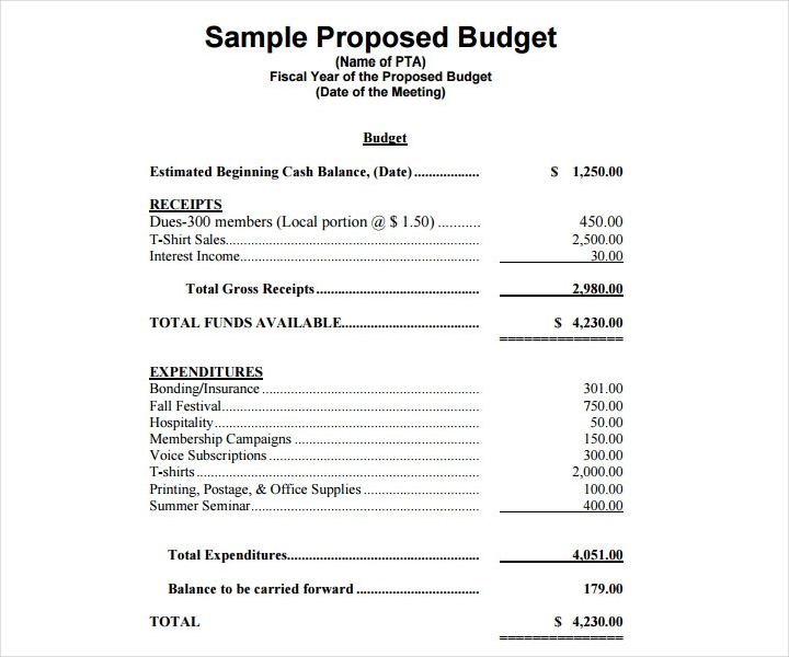 14+ Budget Proposals for a Restaurant, Cafe, Bakery   Free PDF