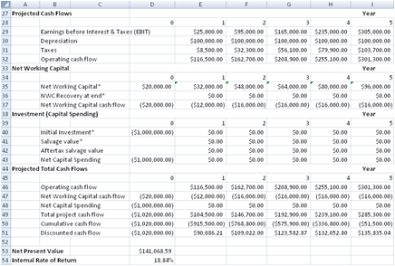 Free Capital Budgeting spreadsheet