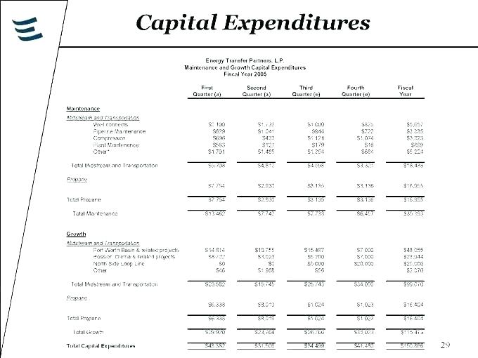 Capital Budgeting Spreadsheet Expenditure Template Excel Campaign