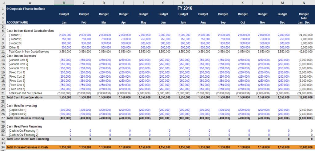 Cash Budget Template   Download a Free Cash Budget Template XLS