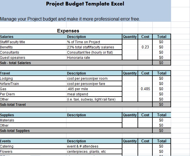 Free Budget Spreadsheet The Best Worksheets Image Collection