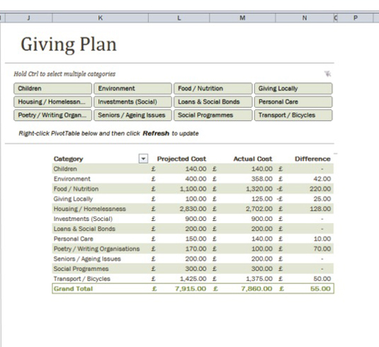 Use Excel Templates for Budget and Charitable Giving Plans   dummies