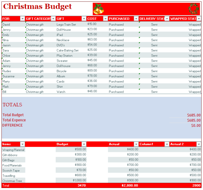15+ Free Christmas Budget Templates   MS Office Documents