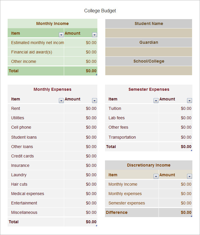 College Budget Template   10+ Free Word, PDF, Excel Documents