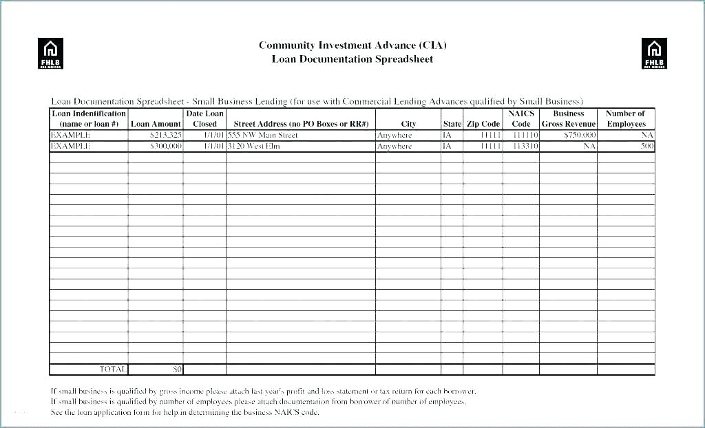 commercial budget template