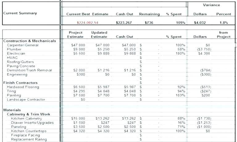 Condo Budget Template Condo Budget Template Condo Association