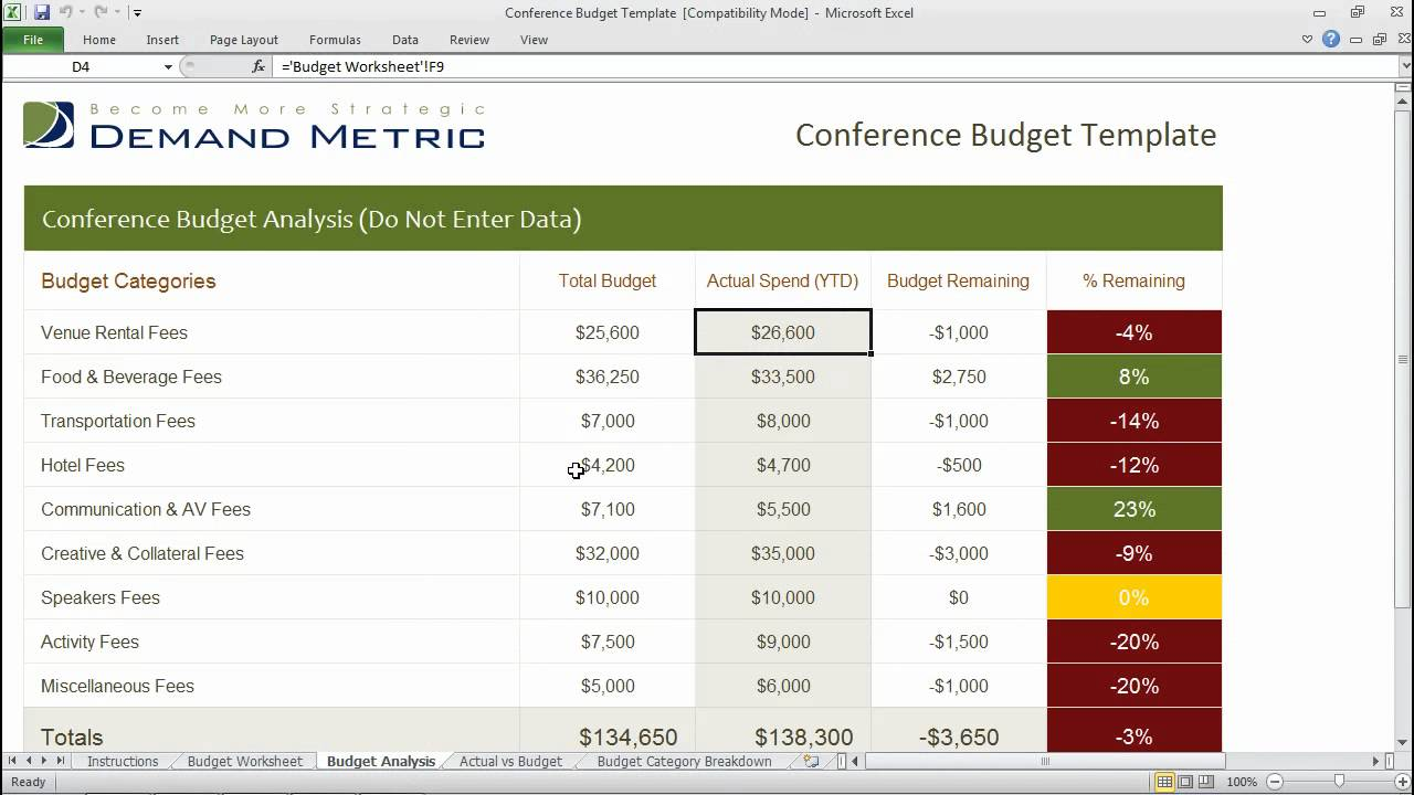 Conference Budget Template   YouTube