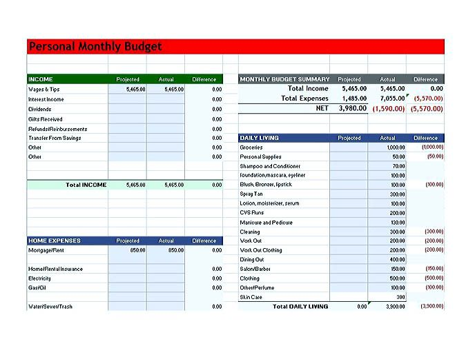 budget template for couples , Cool Budget Template Google You