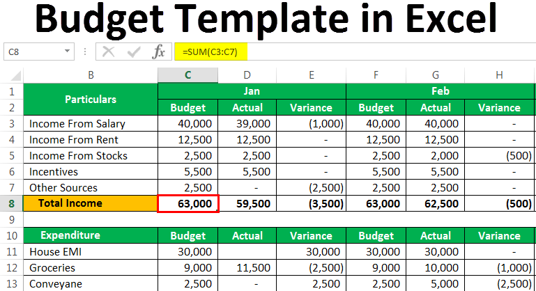 Personal Budget Template in Excel (Example, Download) | How to Create?