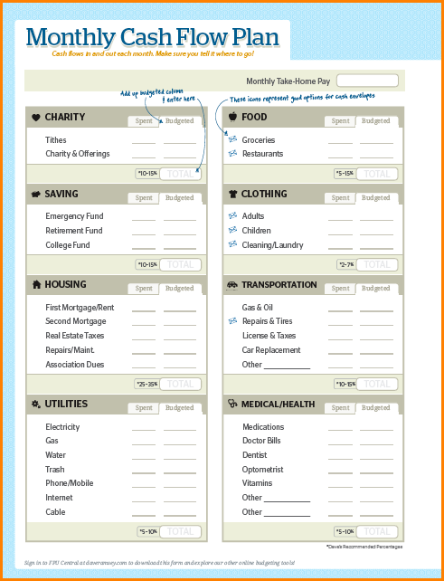 dave ramsey budget template image result for dave ramsey budget