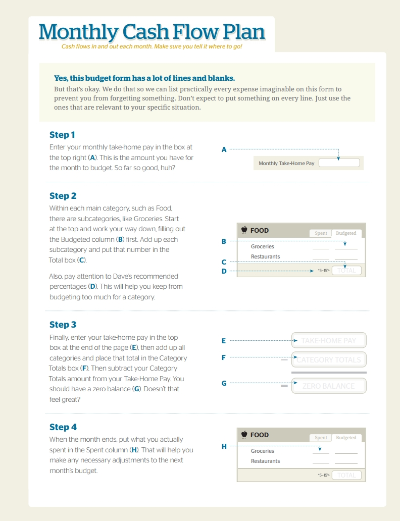 Dave Ramsey Budget Forms Template: Free Download, Create, Fill