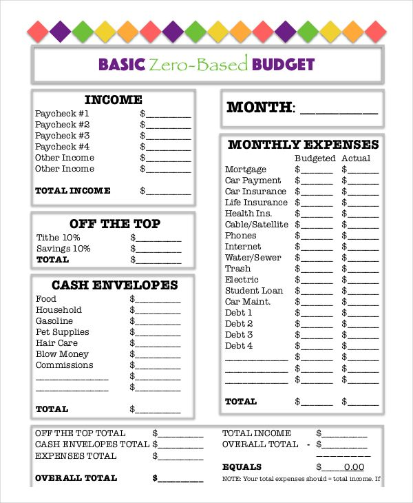 dave ramsey zero based budget template a zero based budget what