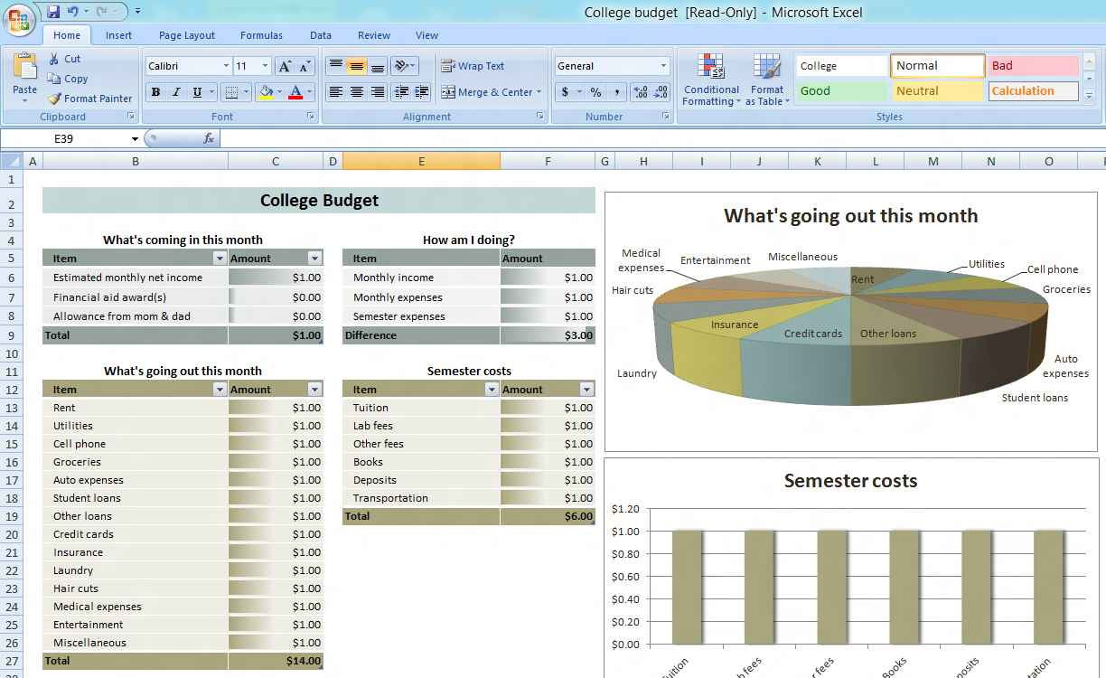Microsoft Project Budget Spreadsheet Excel Template Templates