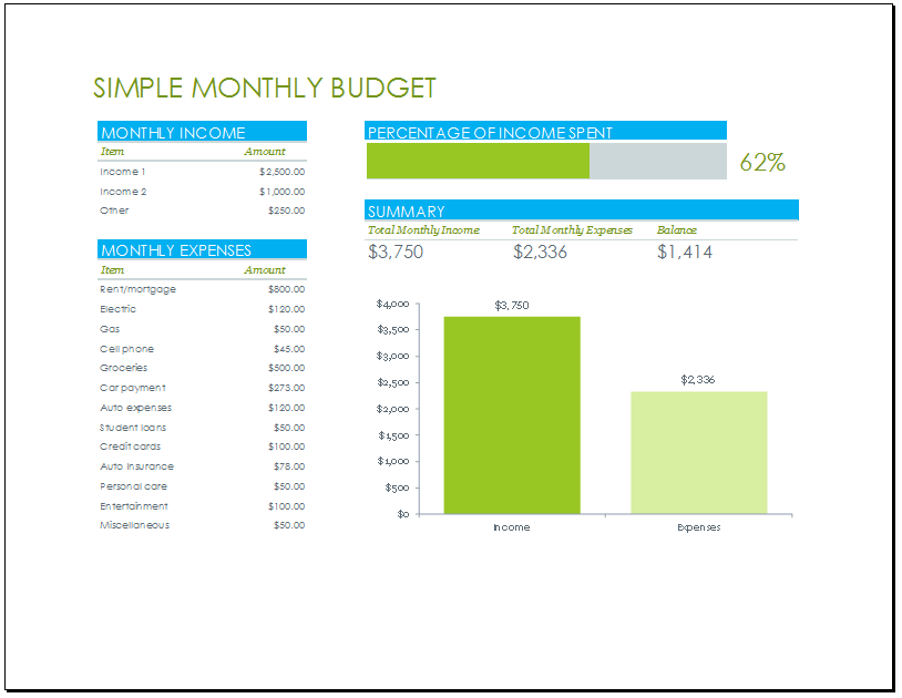 budgets excel template   Sazak.mouldings.co