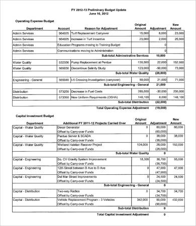 engineering department budget template collaborative department