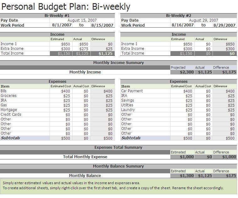 Biweekly Budget | Biweekly Budget Excel Template