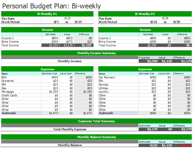 fortnightly budget template excel 7 bi weekly budget templates an