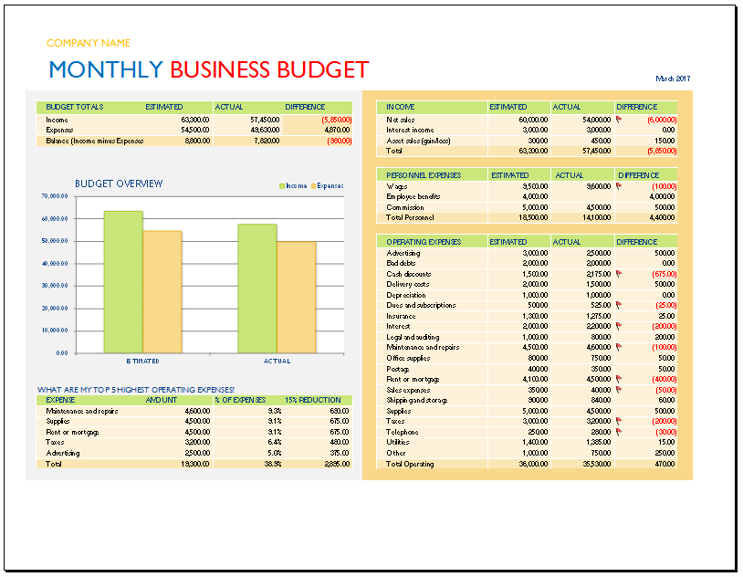 Small business budget template   Budget Templates for Excel