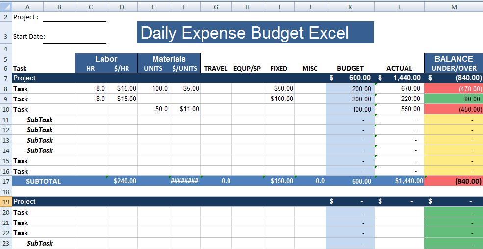 daily expenses excel   Sazak.mouldings.co