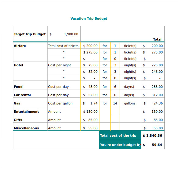 Travel Budget Template   17+ Free Word, Excel, PDF Documents