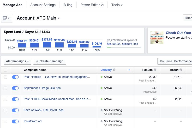 Facebook Ads: The Complete Guide to Getting Started with Facebook Ads