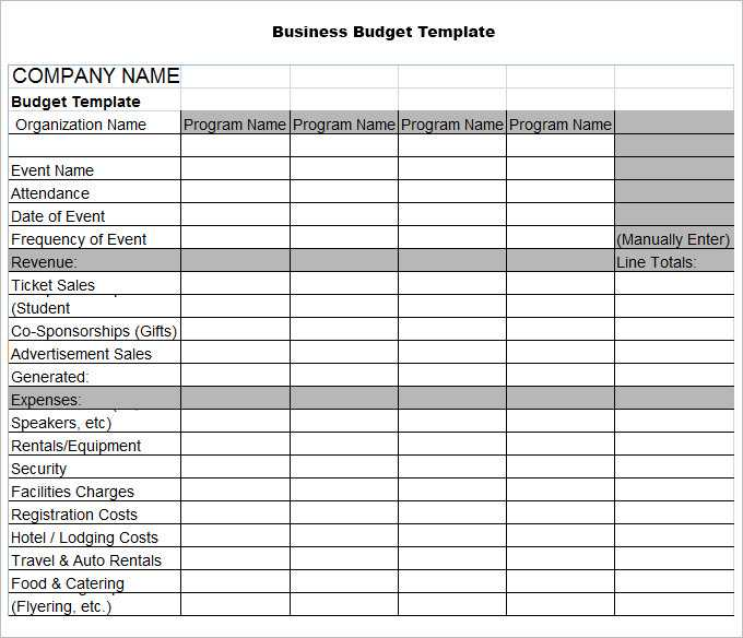 Worksheet And Template Facilities Budget Ic Personal Best
