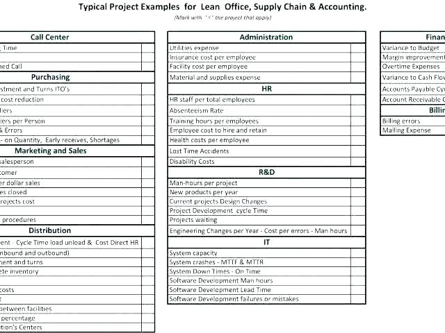 Facilities Management reports